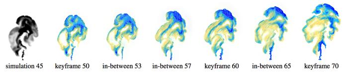 Stylized Keyframe Animation of Fluid Simulations